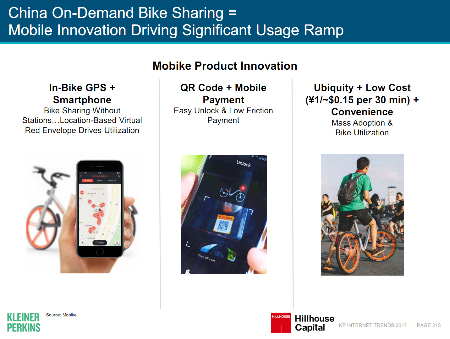 Mobile innovation driving bike sharing