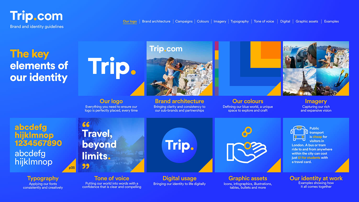 Proposed Trip.com key elements